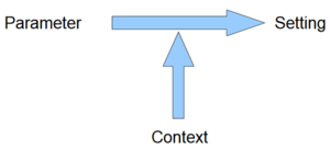 relation parameter context setting.png